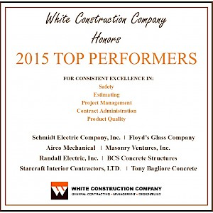 WCC's Top Performers for 2015 in Austin